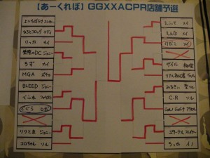 Tableau final qualifs Nihonbashi